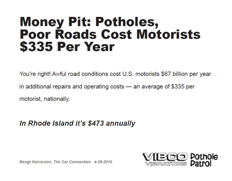 Annual costs of potholes to drivers